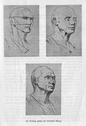 Kreslenie tváre  Kreslenie ľudskej hlavy Postup pri kreslen   tv  re